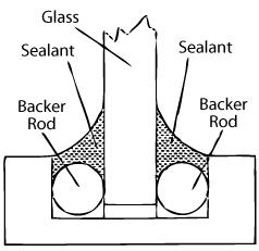 Backer Rod Diagram