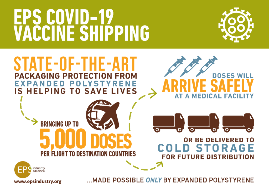 COVID-19 Vaccine Infographic